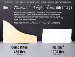 illusions-advantage